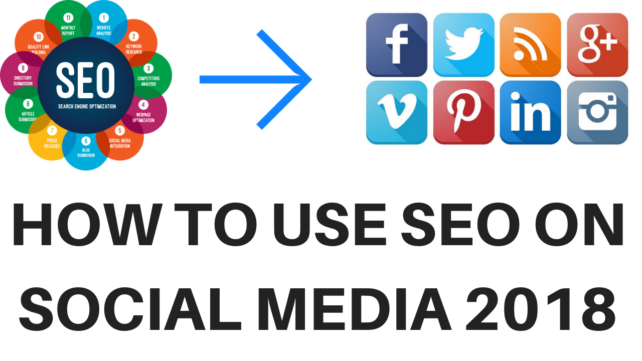 Ways To Use Social Media To Your SEO Advantage 2018