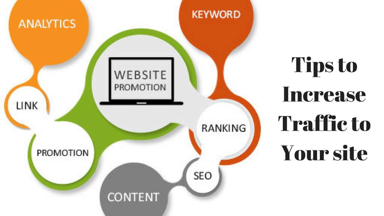 Website Promotions Tips